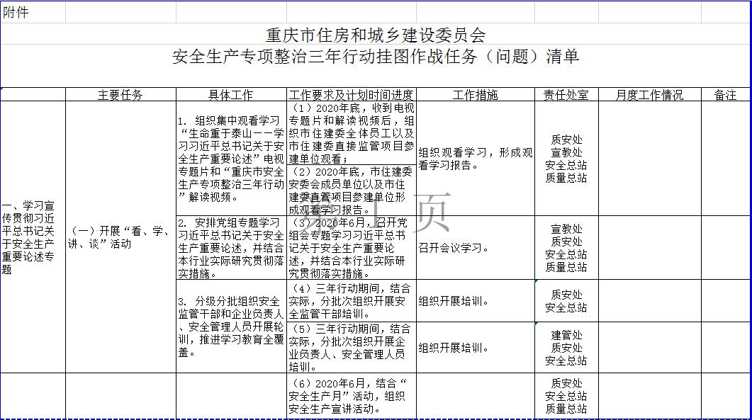 重庆市住建委发布《重庆市工程建设标准体系(2020年版)》的通知