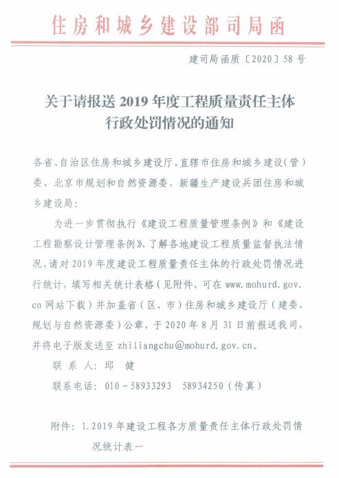 重庆市住建委转发《住房城乡建设部工程质量安全监管司关于请报送2019年度工程质量责任主体行政处罚情况的通知》的通知
