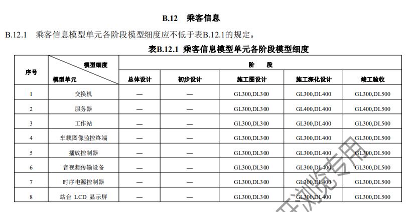 河南省住建厅关于发布工程建设标准《城市轨道交通信息模型应用标准》的公告