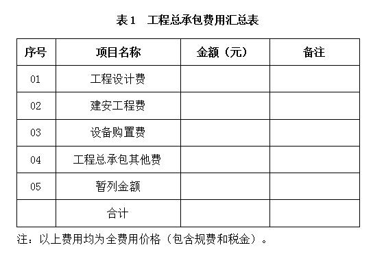 江苏省住建厅关于发布省房屋建筑和市政基础设施项目工程总承包计价规则(试行)的公告