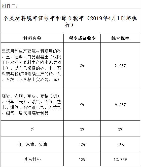 新疆造价乌鲁木齐地区2020年11月份建设工程综合价格信息