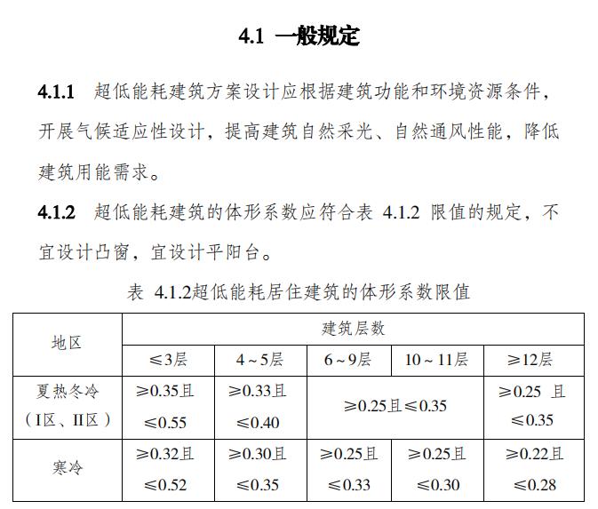 江苏省住房建厅关于印发《江苏省超低能耗居住建筑技术导则(试行)》的通知