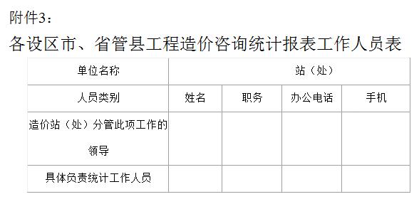 江苏省造价管理总站关于做好2020年度省工程造价咨询统计报表的通知