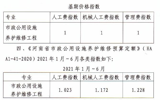 河南工程造价信息关于发布《河南省市政公用设施养护维修预算定额》相关指数的通知
